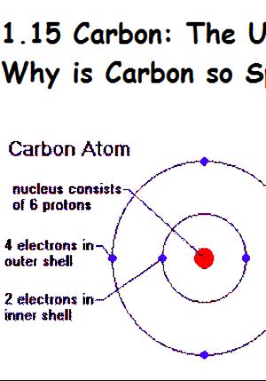 carbon%20atom%20%20%205